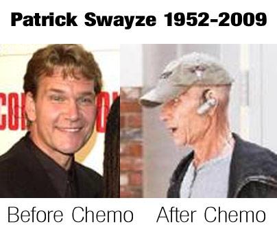 Marijuana Oil Destroys Leukemia & Cancer Cells !!! | 2012 ...