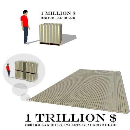Opecs first trillion dollar year essay