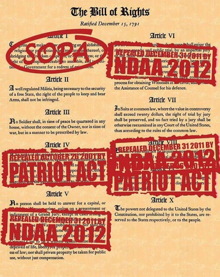 patriot act 6th amendment Rights and freedoms we have lost as a result of the usa patriot act 6th amendment right to.