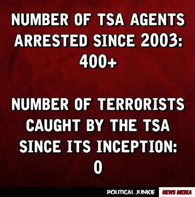 TSA agents arrested 400 terrorists 0 since 2003.jpg
