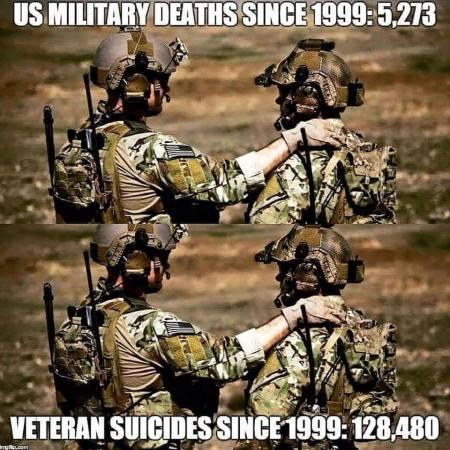 wars suicides