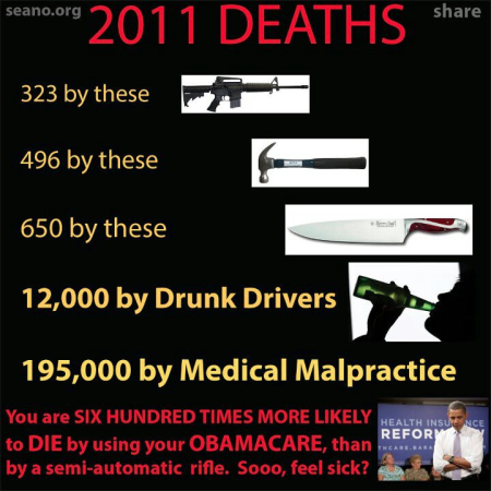 2011 Deaths 2A NRA Guns v hammers knives drunks v malpractice