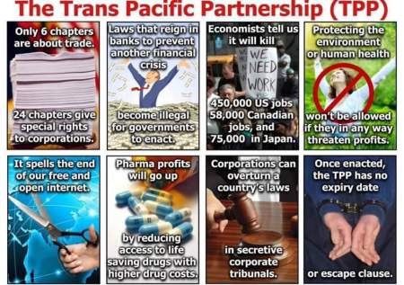 TPP the trans pacific partnership