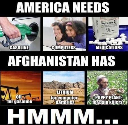 wars afghanistan