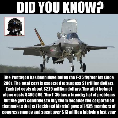 wars F35 Lockheed Martin